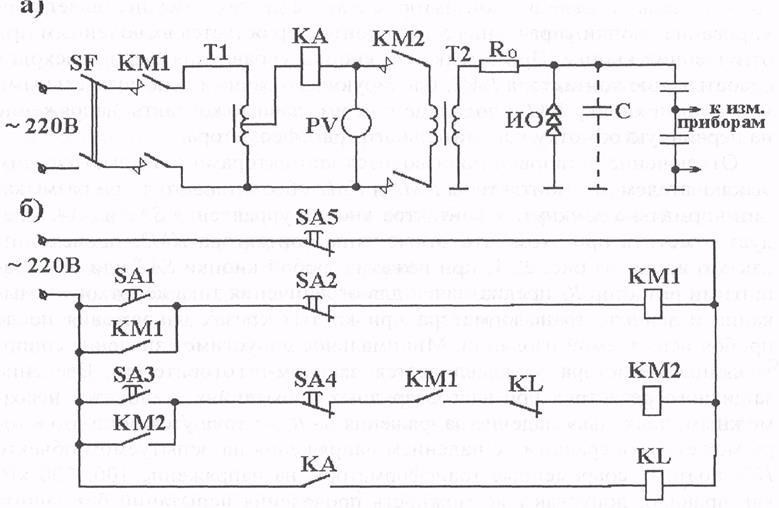 Высоковольтные испытательные установки учебно исследовательской  Схема испытательной установки переменного тока приведена на рис
