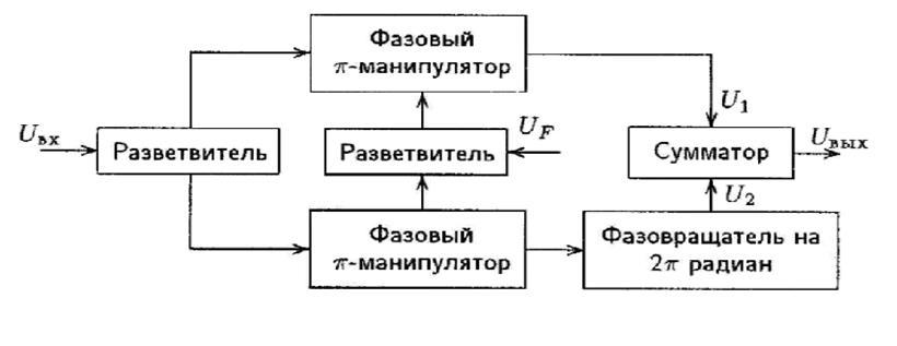 Функциональная схема фазового