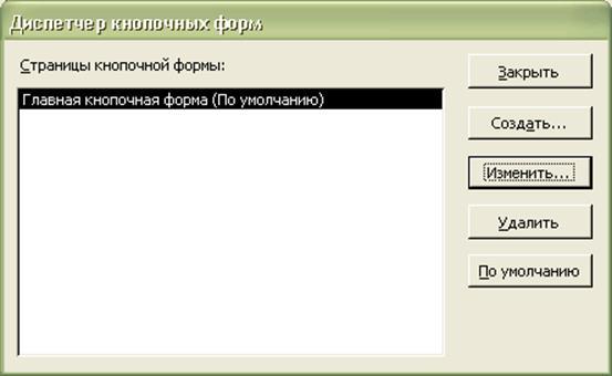 Как создать стартовую форму - Luboil.ru