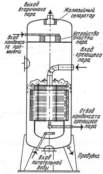 Скачать теплообменники с интенсификацией теплоотдачи где купить вторичный теплообменник на вайлант г.новомосковск