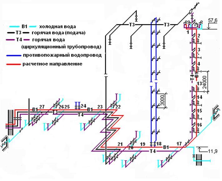Аксонометрические схемы