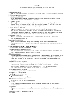 Схема истории болезни по