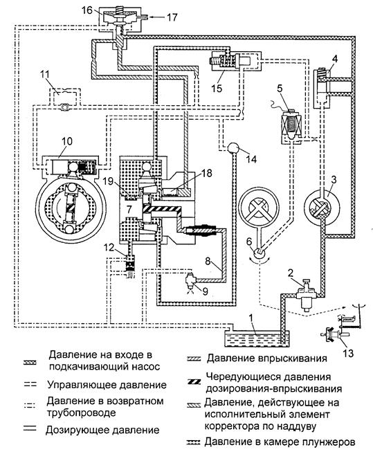 Схема системы подачи топлива с