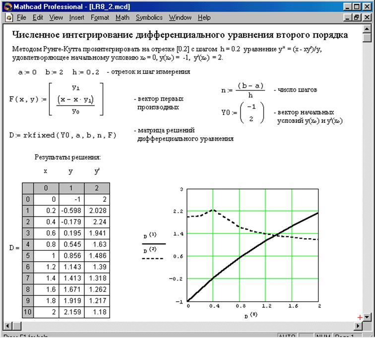 8) отличительная особенность методов рунге-кутта от метода (4) заключается в том