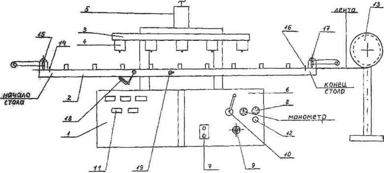 Отчет по практике в цехе № ОАО Институт пластмасс страница  Сварочные головки 5 Пневматический привод 6 Пульт управления 7 Макетный выключатель 8 Реле времени 9 Стабилизатор давления воздуха 10