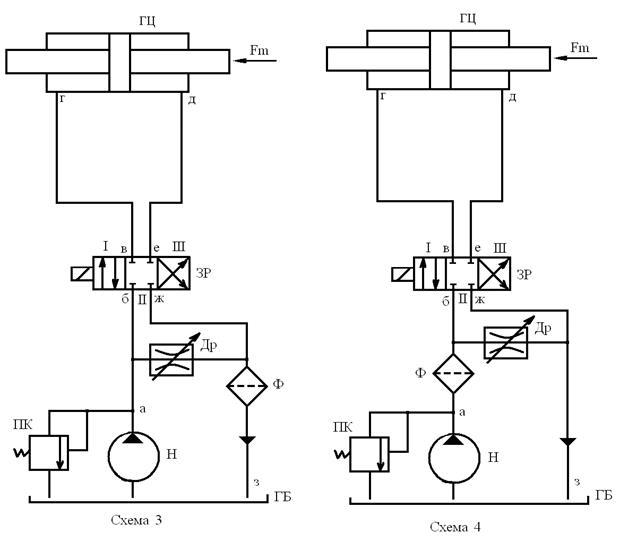 Гидравлическая схема масло