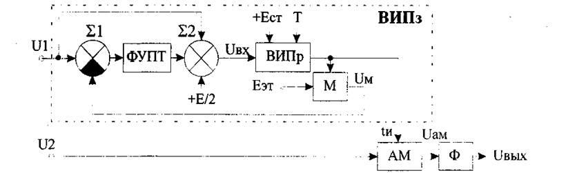 AM - амплитудный модулятор