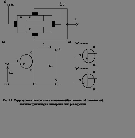 Полевой транзистор с затвором