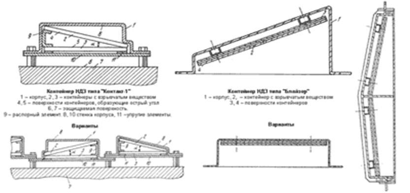 Рис. 2. Контейнеры комплексов ДЗ навесного типа «Контакт-1» и «Блайзер».