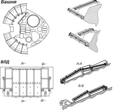 Рис. 5. Установка универсальной ДЗ «Реликт» на башне и ВЛД корпуса танков Т-72Б «Рогатка».