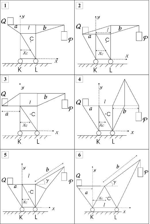 Статика Расчетные и курсовые работы по дисциплине Теоретическая  Рис 3 1 Схемы конструкций механических кранов к расчетной работе № 1