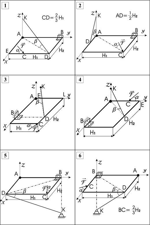 Статика Расчетные и курсовые работы по дисциплине Теоретическая  Статика Расчетные и курсовые работы по дисциплине Теоретическая механика страница 11
