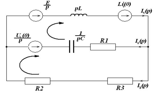 Рис.2 Операторная схема