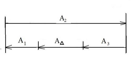 Схема детальной размерной цепи