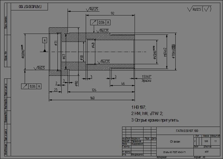 Описание типа стакана класс детали втулка