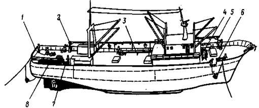 Схема крабовой ловушки