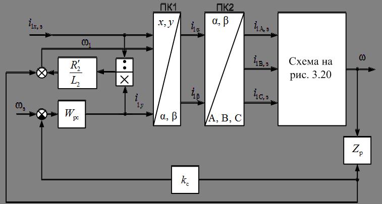 Схема управления с частотным регулированием