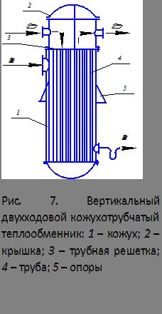 Теплообменник двухходовой кожухотрубный водяной теплообменник для приточной вентиляции купить