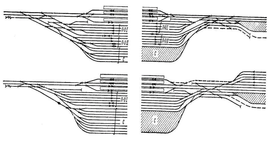 Схема участковая станция продольного типа