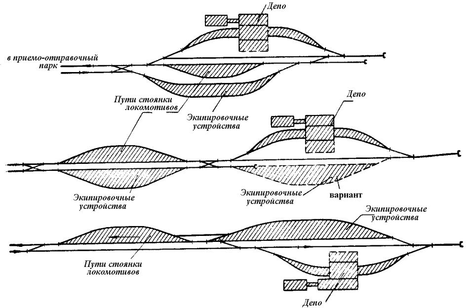 Схема путей локомотивного депо