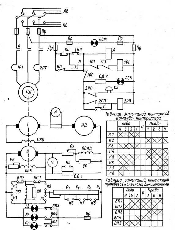 Назначение и устройство рулевого управления | Рулевое.