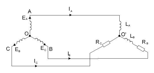 Теоретические основы электротехники Требования к выполнению  2 Расчет трехфазной цепи при обрыве нейтрального провода