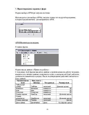 Создание типового проекта для отдела кадров раздел курсовой  Создание типового проекта для отдела кадров раздел курсовой работы Проектирование экранных форм
