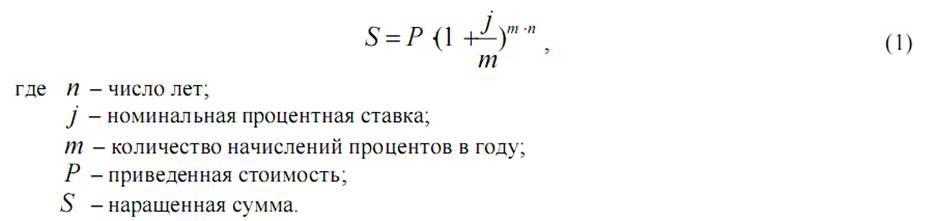 Проценты решение задач финансовая математика решение задач механическая работа мощность 7 класс