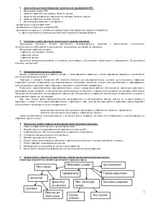 Анализ документов в сфере закупок (44-ФЗ, 223-ФЗ).