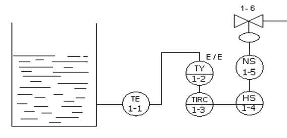 калькулятор по функциональной схеме когда закончится
