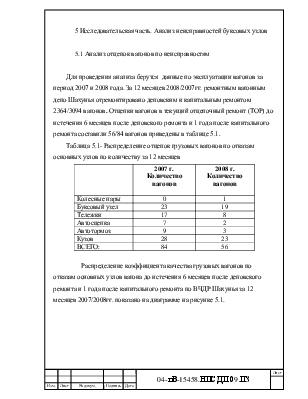 Анализ неисправностей буксовых узлов Исследовательская часть  Анализ неисправностей буксовых узлов Исследовательская часть дипломной работы