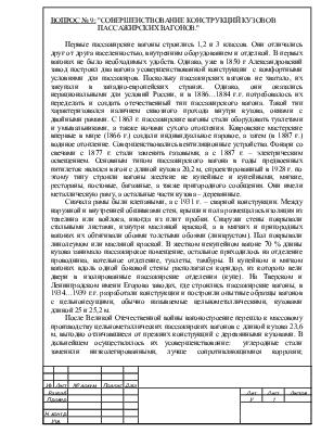 Экзаменационные билеты для проводников пассажирских вагонов