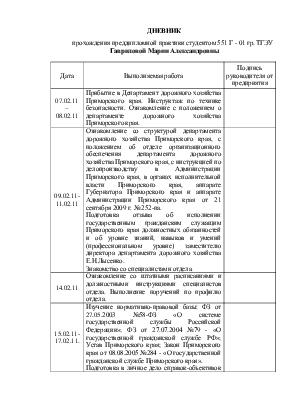 Дневник прохождения преддипломной практики в Департаменте  Дневник прохождения преддипломной практики в Департаменте дорожного хозяйства Приморского края