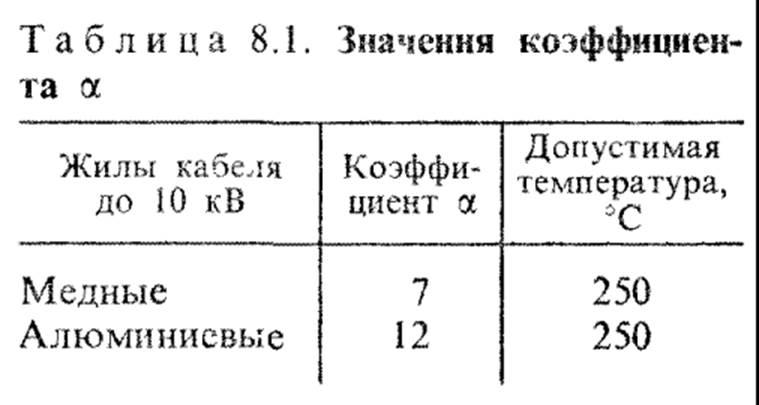 Таблица коэффициента а.bmp