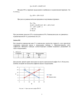 Найти равновесную цену и объем решение задач задача по теории вероятности решение задач