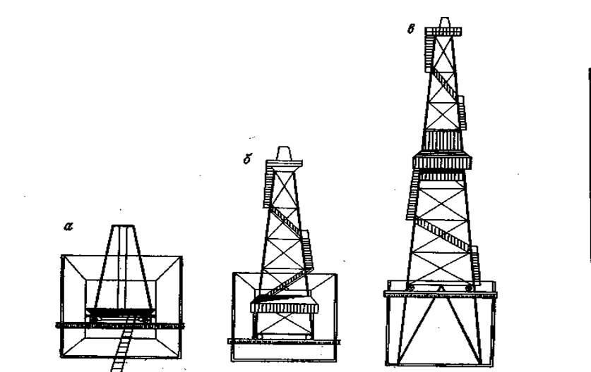 Отчет о прохождении преддипломной практики ООО Лукойл Бурение БК  Рис 1 Схема сборки вышки башенного типа при помощи подъемника