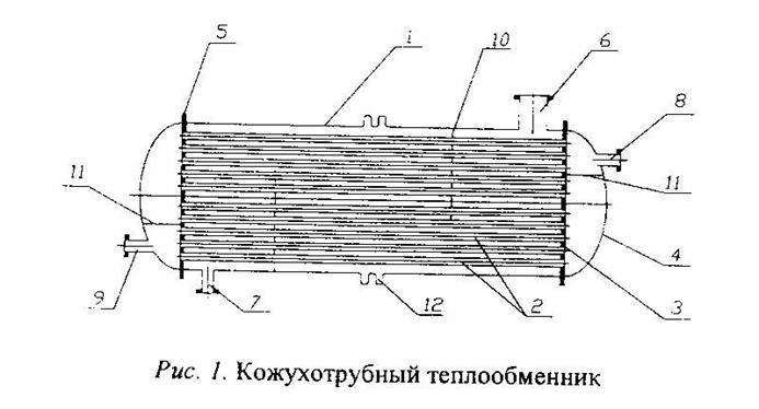 Теплообменник назначение режим промывочный бак для теплообменника