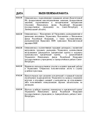 Дневник о прохождении производственной практики в Управлении  Дневник о прохождении производственной практики в Управлении Пенсионного фонда в Адмиралтейском районе Санкт Петербурга