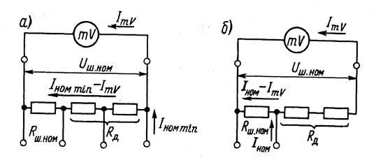 Схема наружных шунтов