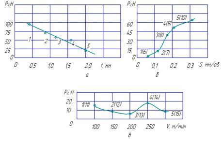 график 111 лаб 3.jpg