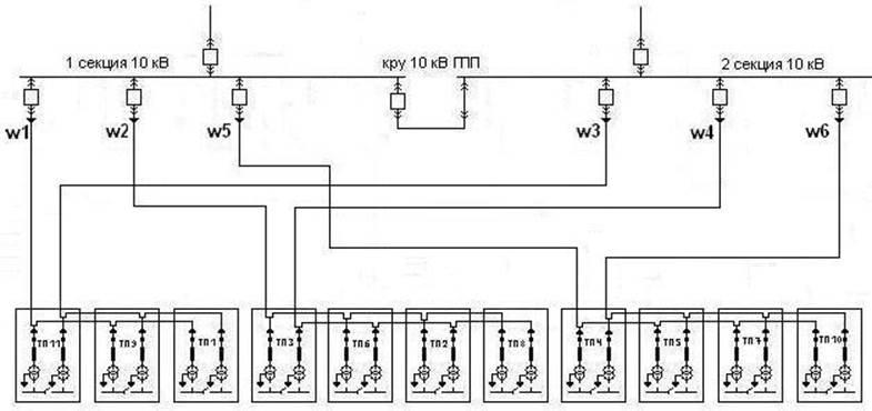 Электроснабжение вузы подключение электричества в клеммной коробке