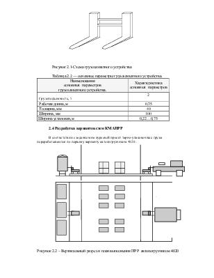 Разработка схемы КМАПРР для хранения тарно упаковочных грузов  Разработка схемы КМАПРР для хранения тарно упаковочных грузов Раздел 2 курсовой работы