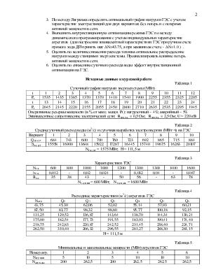 Оптимизация режимов ГЭС Задание на курсовую работу Требования к  Посмотреть все страницы