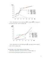 Гидротермальный синтез основного олеата висмута iii Отчет по  Гидротермальный синтез основного олеата висмута iii Отчет по преддипломной практике в лаборатории порошковых материалов ИХТТиМ СО РАН