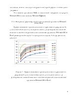 Отчет по производственной практике Освоение приложения microsoft  Отчет по производственной практике Освоение приложения microsoft office excel Освоение графики в системе microsoft office word