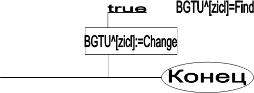 BGTU^[zicl]=Find,true,BGTU^[zicl]:=Change,Конец
