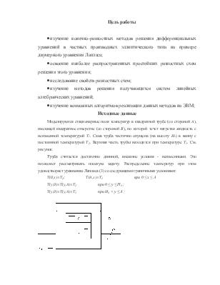 Разностные методы решения дифференциальных уравнений в частных производных