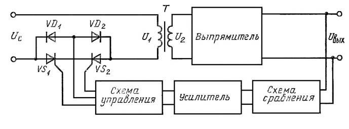 Стабилизатор напряжения как включить отзывы о инверторных сварочных аппаратах тесла