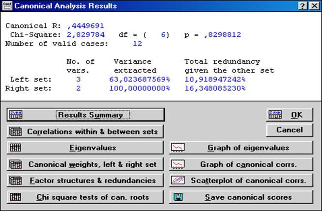 Метод канонических корреляций. Пример решения типовой задачи. Проведение канонического анализа на компьютере, страница 4