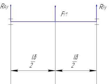 Схема приложения силы